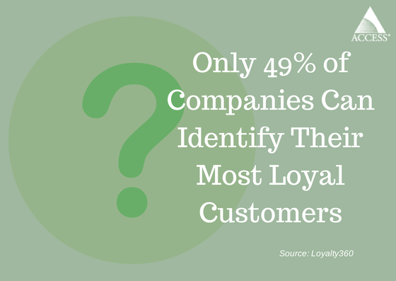 customer loyalty stat