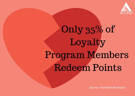 points programs stat