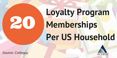 20 Loyalty Programs Per Household