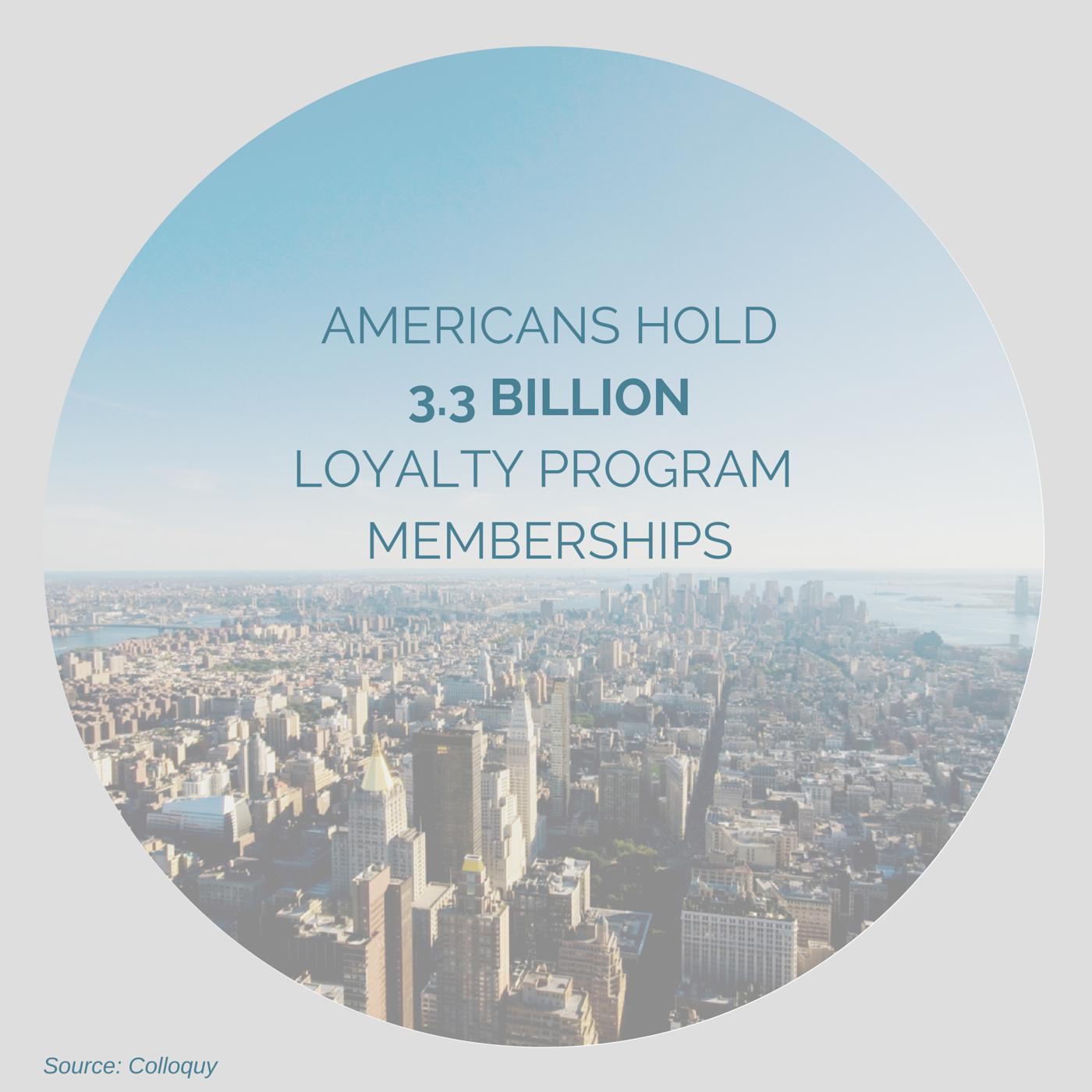 Americans_hold3.3_billionloyalty_program