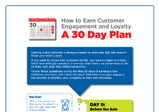Access 30 Day Infographic vP3