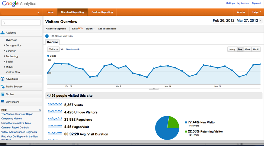 Google_Analytics_Screenshot