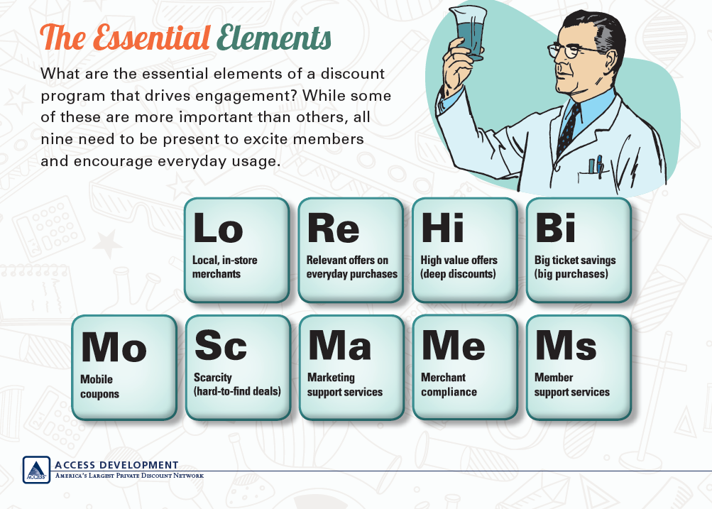 Infographic - Essential Elements of a Great Discount Program.png