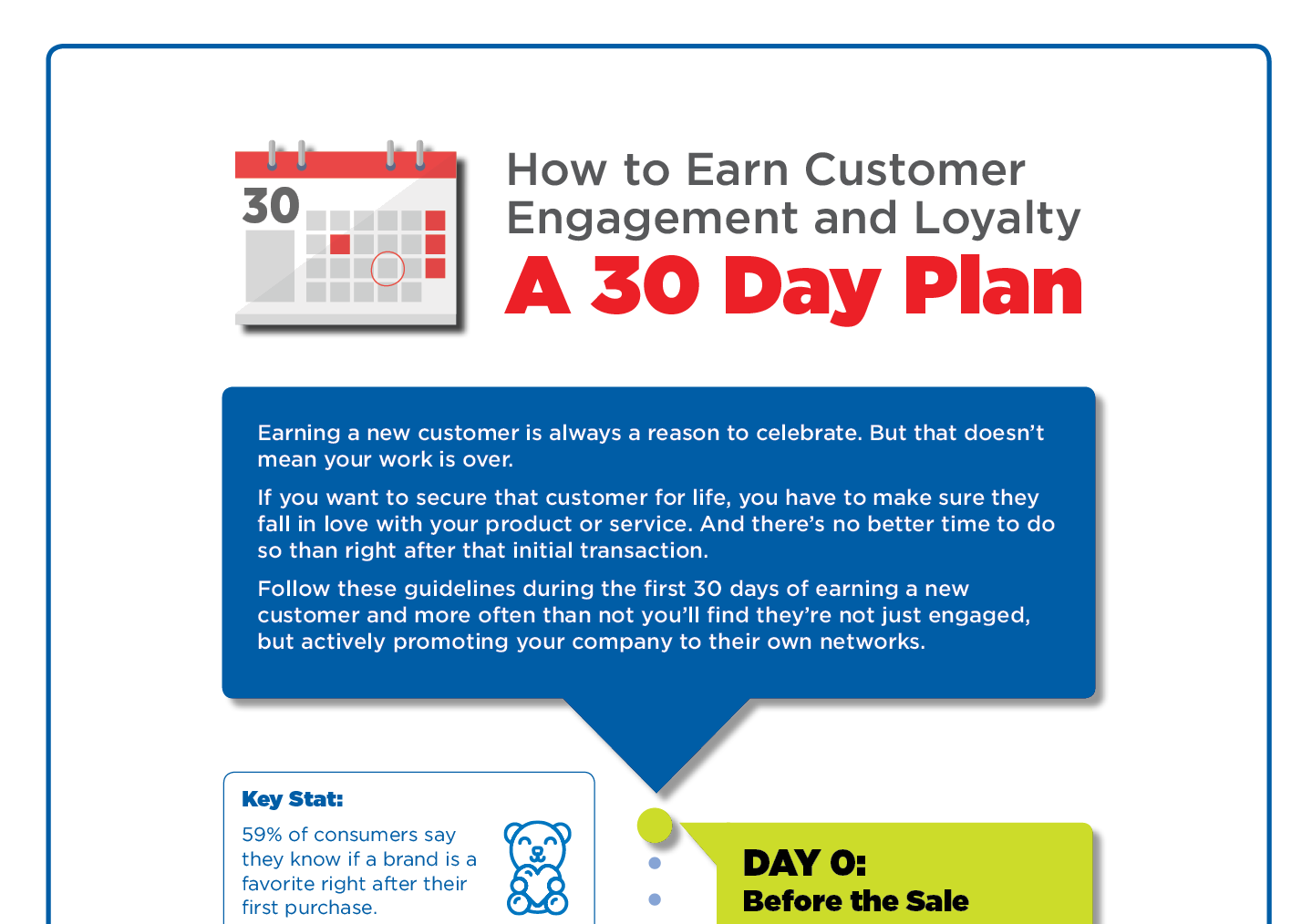 Can You Guarantee Customer Loyalty in 30 Days or Less? Try This Plan